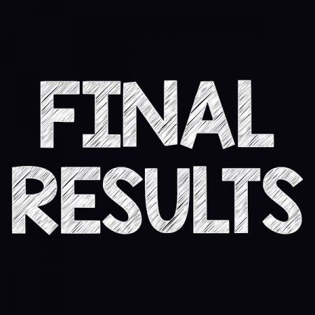 FinalResults